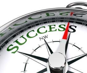 Affirmation Erfolg
